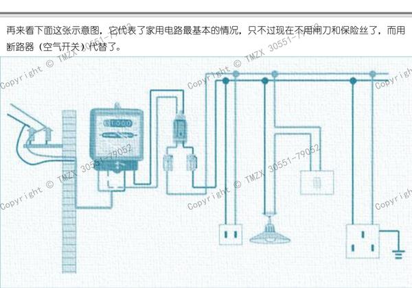 图解装修水电改造之强电改造_003.jpg