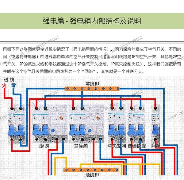 图解装修水电改造之强电改造_004.jpg