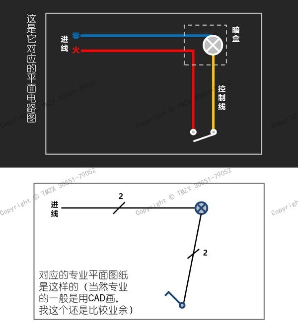 图解装修水电改造之强电改造_008.jpg