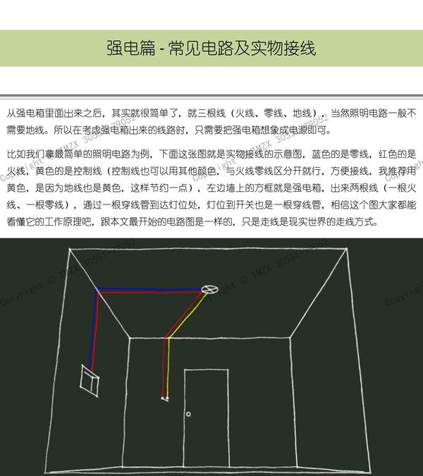 图解装修水电改造之强电改造_007.jpg