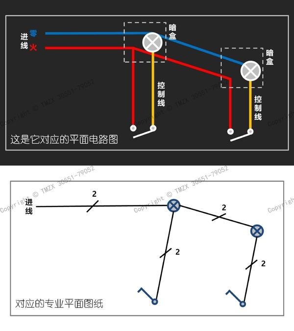 图解装修水电改造之强电改造_010.jpg