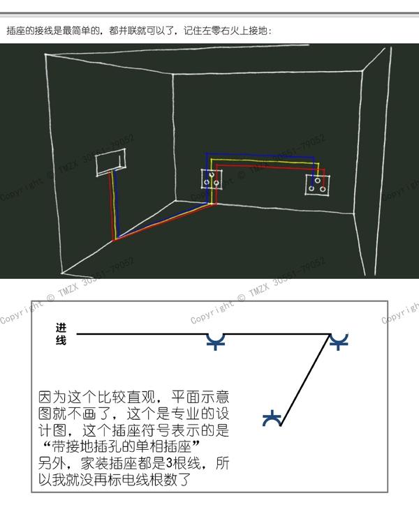 图解装修水电改造之强电改造_015.jpg