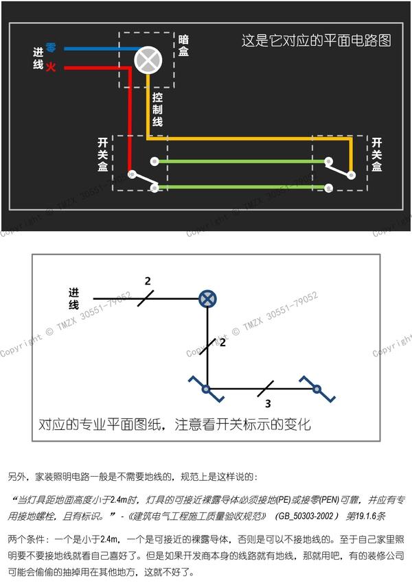 图解装修水电改造之强电改造_014.jpg