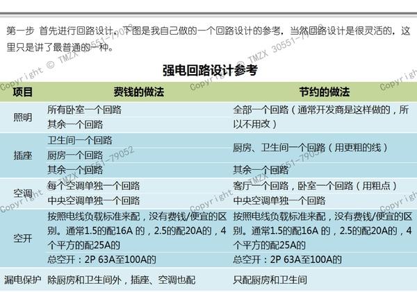 图解装修水电改造之强电改造_019.jpg