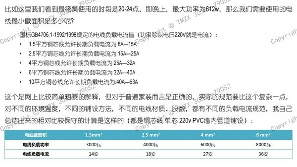 图解装修水电改造之强电改造_023.jpg